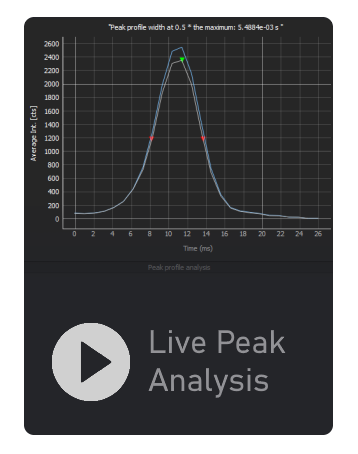 live-peak-analysis.png